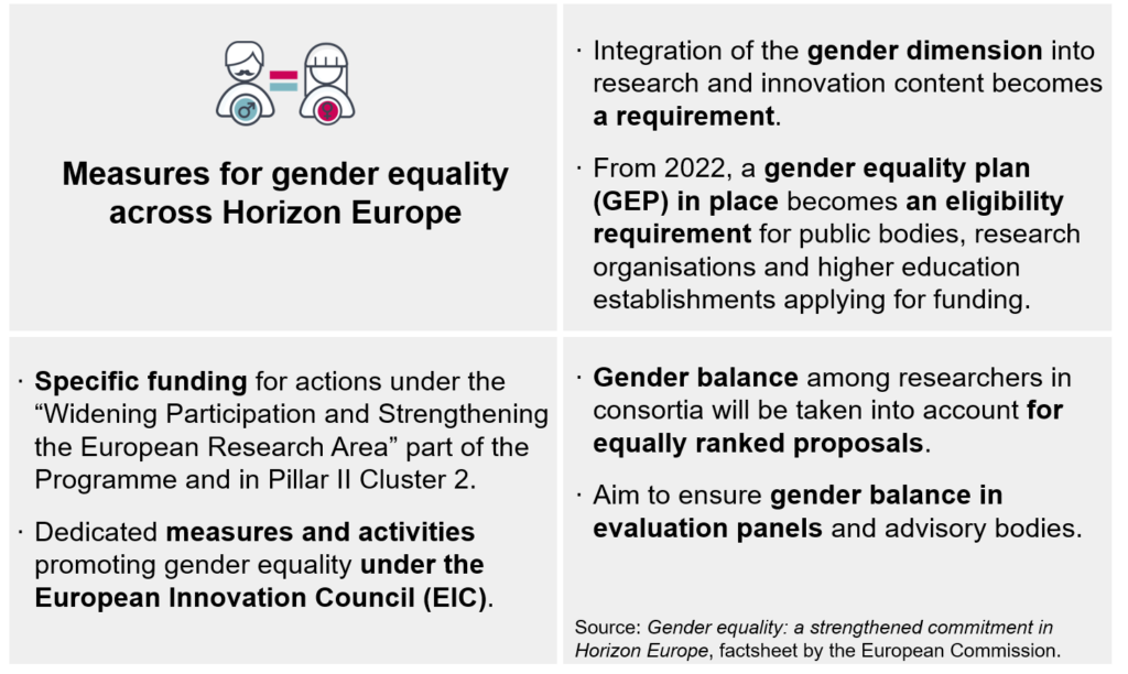 Gender equality in Horizon Europe